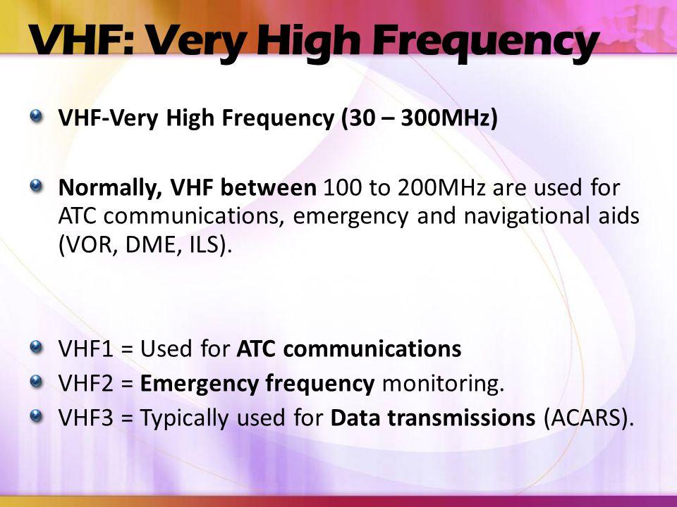 VHF: Very High Frequency