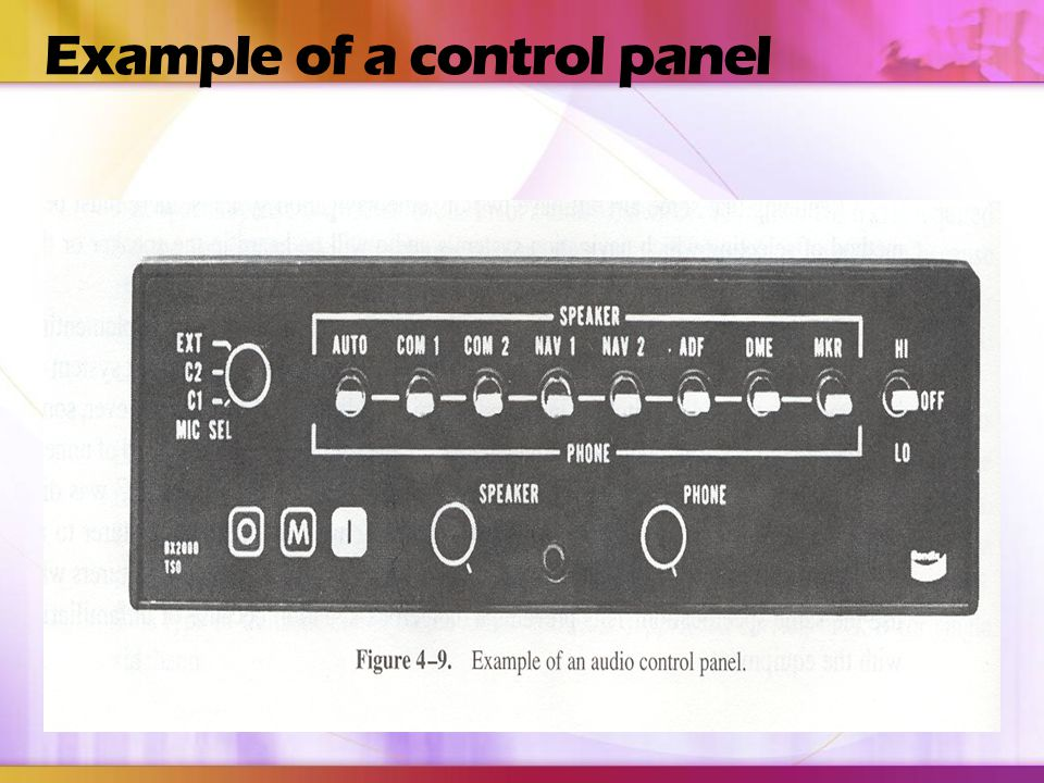 Example of a control panel