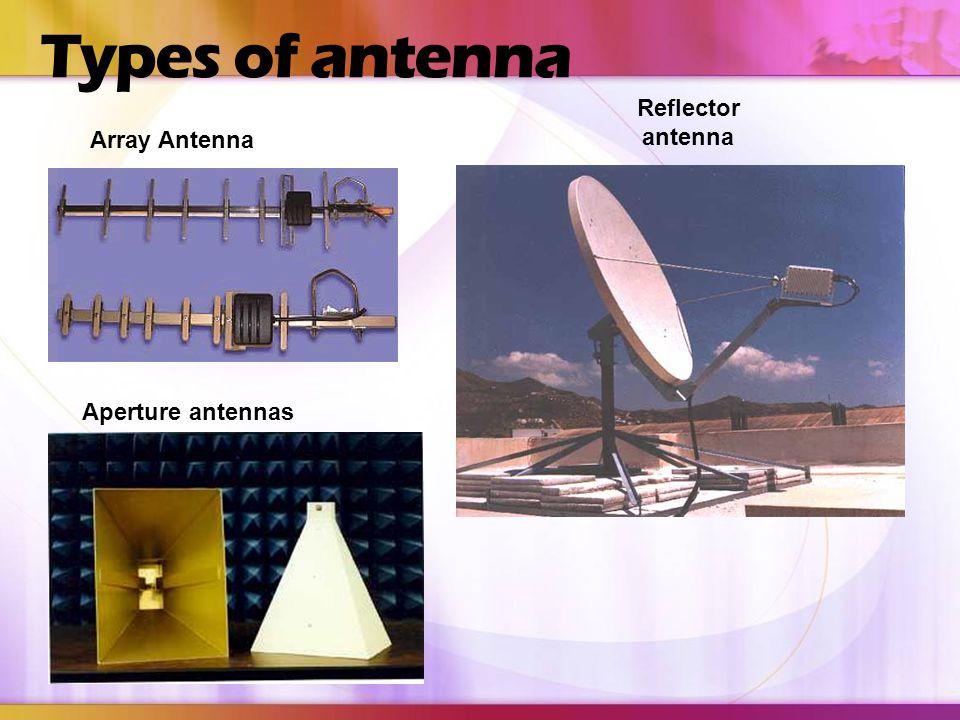 Types of antenna Reflector antenna Array Antenna Aperture antennas