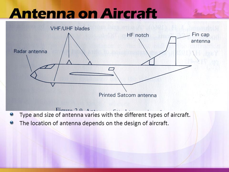 Antenna on Aircraft Type and size of antenna varies with the different types of aircraft.