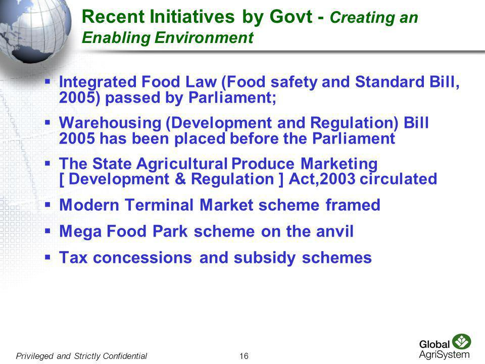 Recent Initiatives by Govt - Creating an Enabling Environment