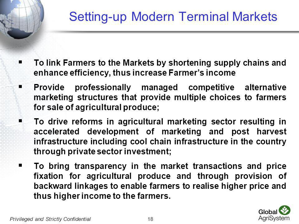 Setting-up Modern Terminal Markets