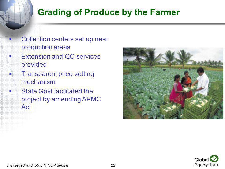 Grading of Produce by the Farmer