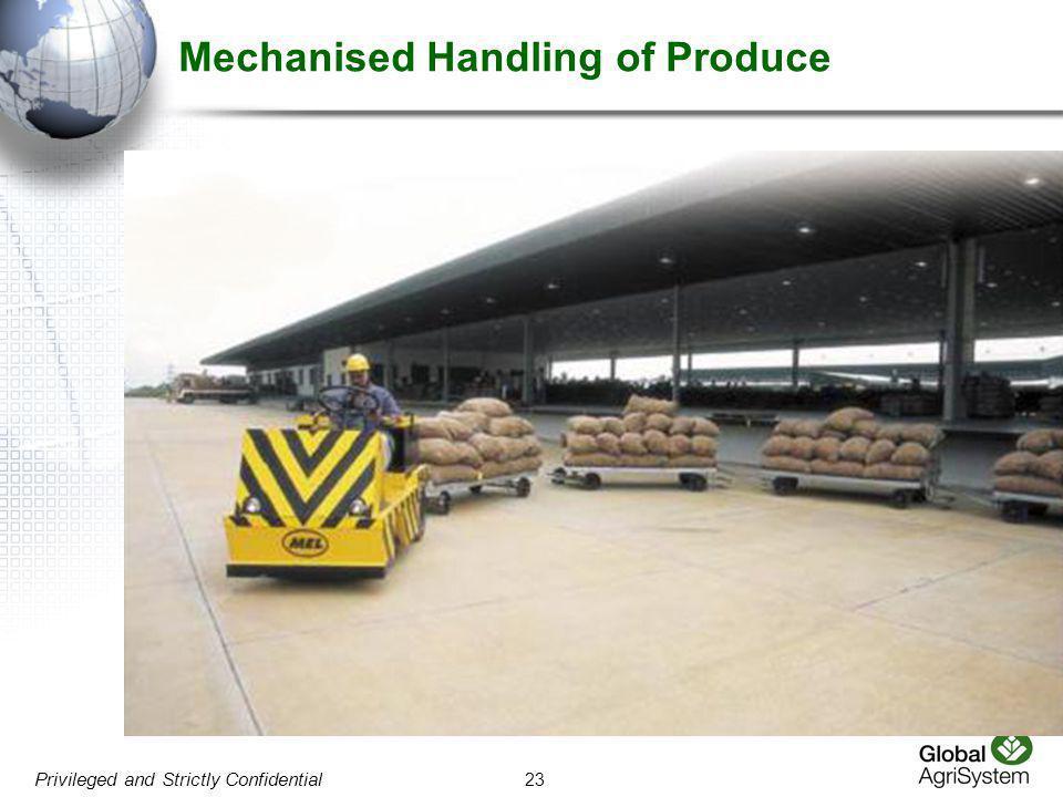 Mechanised Handling of Produce