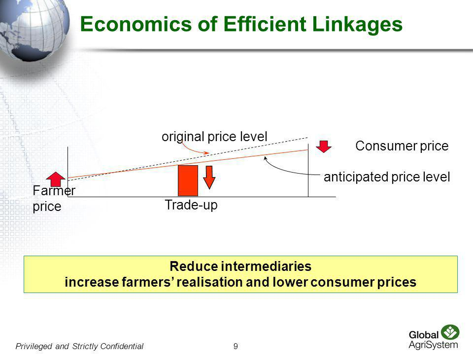 Economics of Efficient Linkages