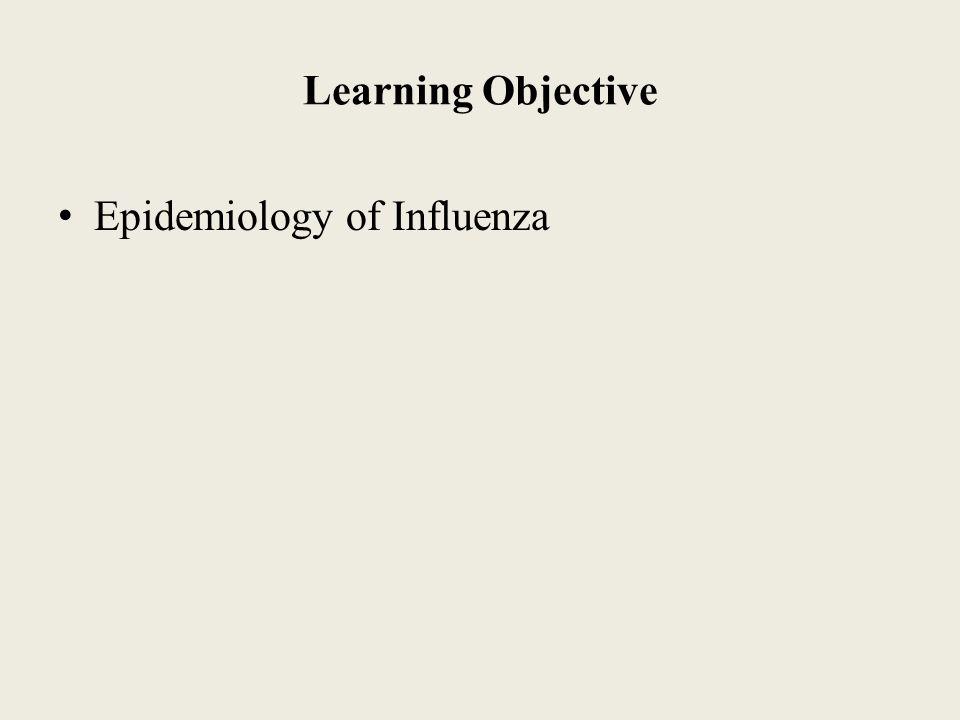 Learning Objective Epidemiology of Influenza
