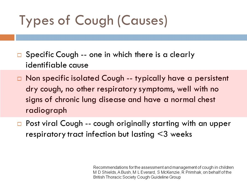 Types of Cough (Causes)