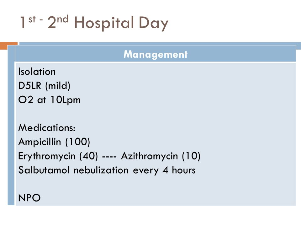 1st - 2nd Hospital Day Management Isolation D5LR (mild) O2 at 10Lpm