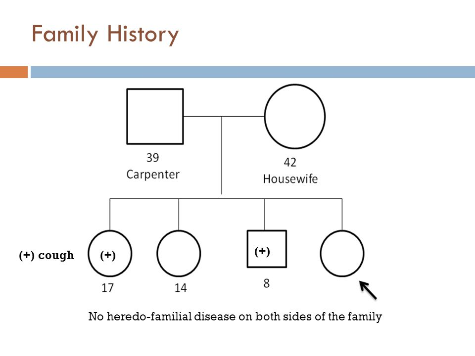 No heredo-familial disease on both sides of the family
