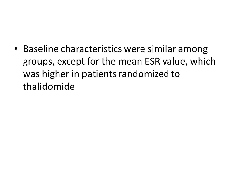 Baseline characteristics were similar among groups, except for the mean ESR value, which was higher in patients randomized to thalidomide
