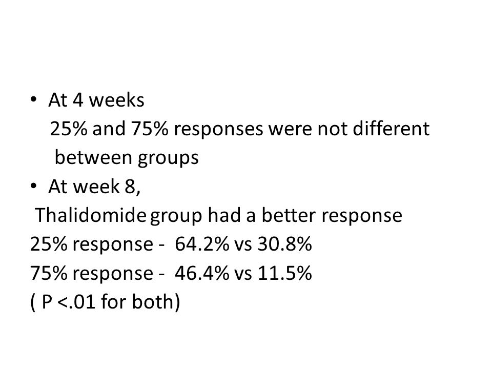 At 4 weeks 25% and 75% responses were not different. between groups. At week 8, Thalidomide group had a better response.