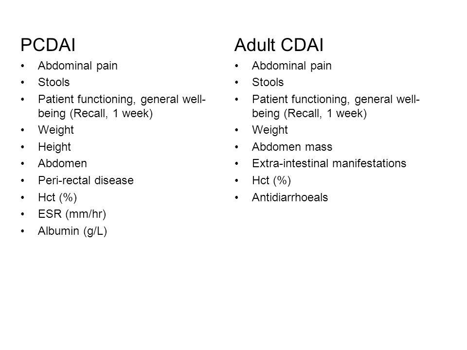 PCDAI Adult CDAI Abdominal pain Stools