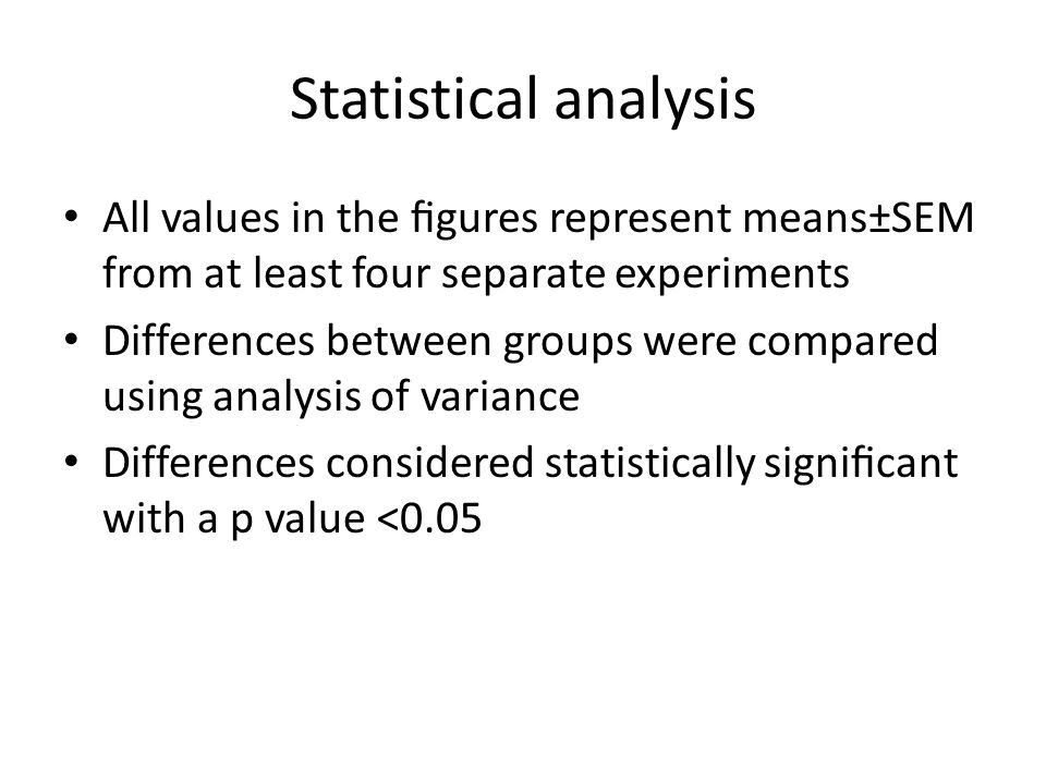 Statistical analysis All values in the figures represent means±SEM from at least four separate experiments.