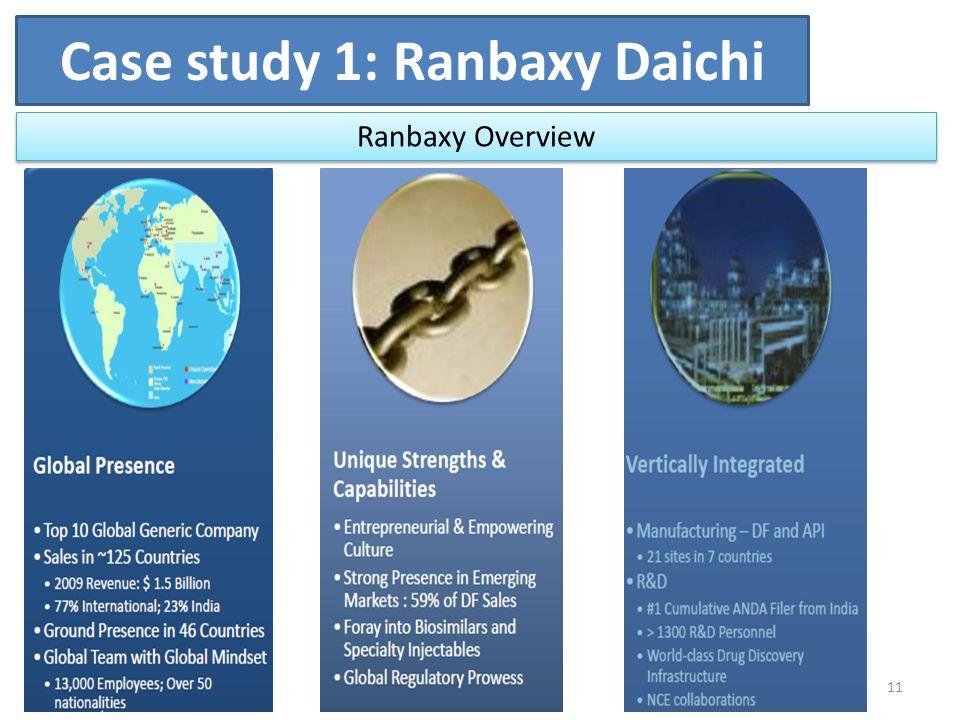 Case study 1: Ranbaxy Daichi
