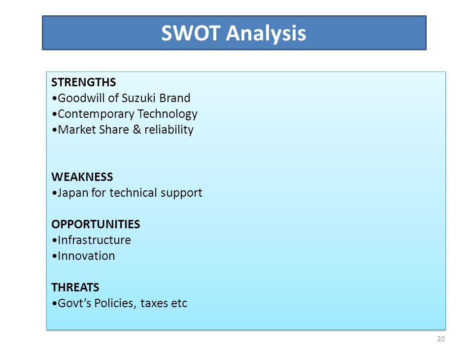 SWOT Analysis STRENGTHS Goodwill of Suzuki Brand