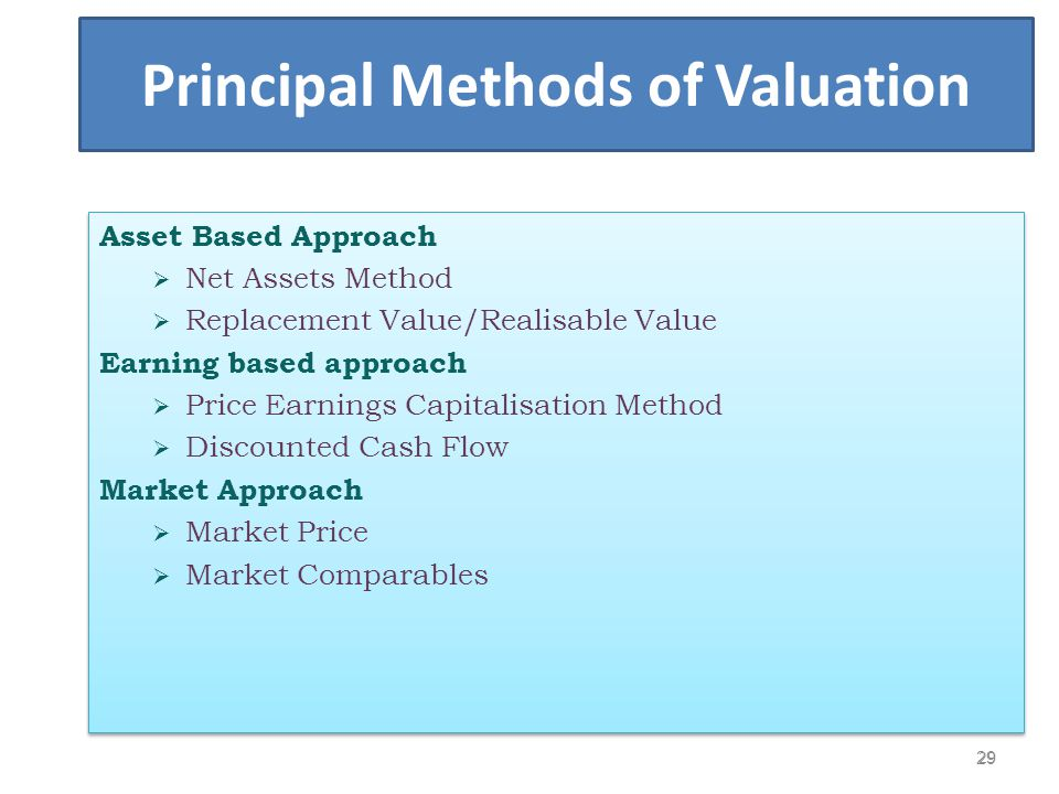 Principal Methods of Valuation