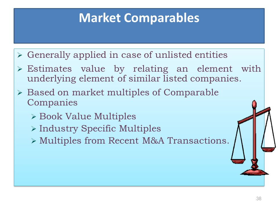 Market Comparables Generally applied in case of unlisted entities