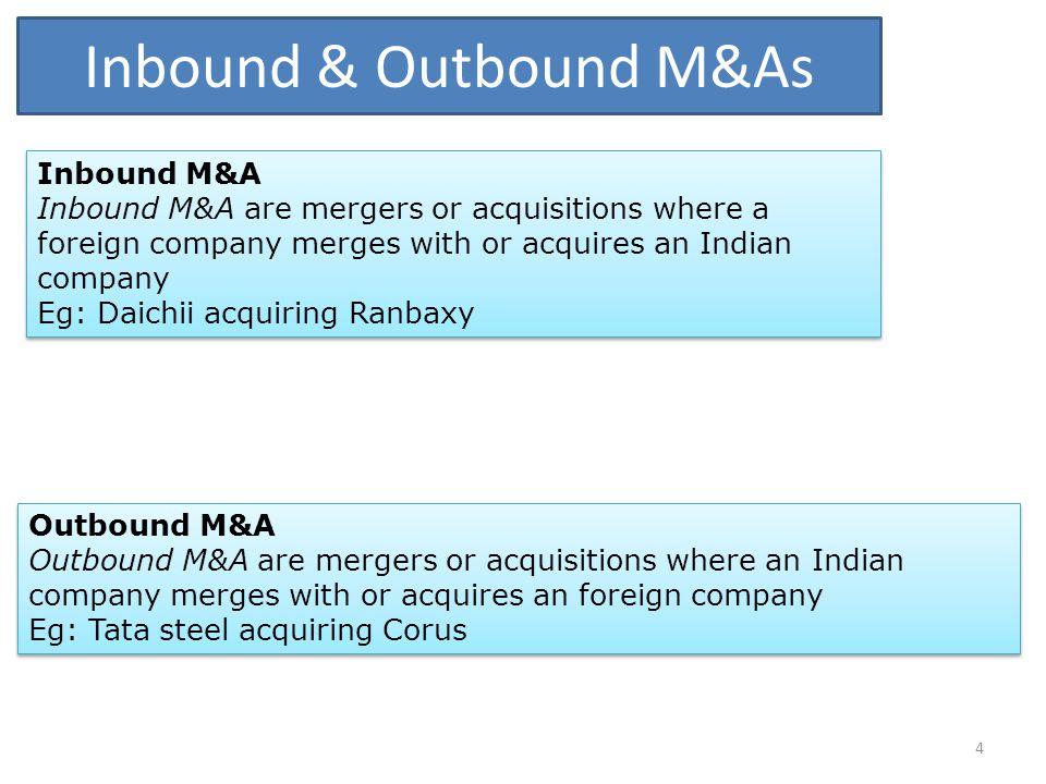 Inbound & Outbound M&As