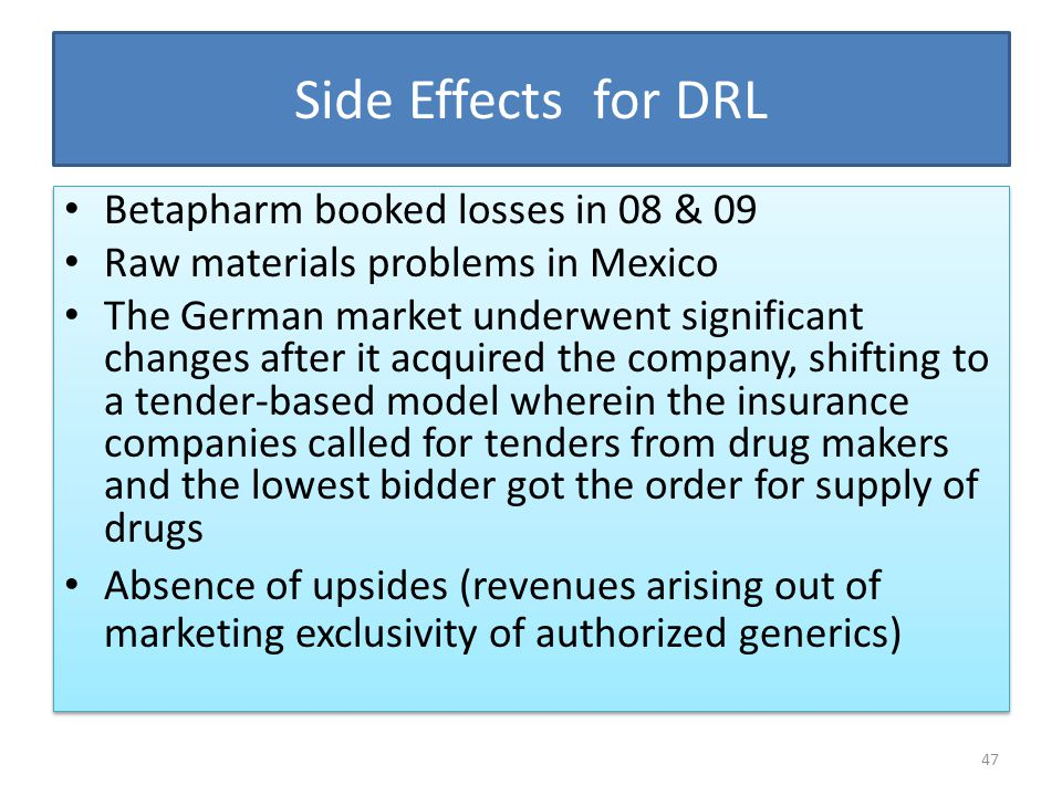 Side Effects for DRL Betapharm booked losses in 08 & 09