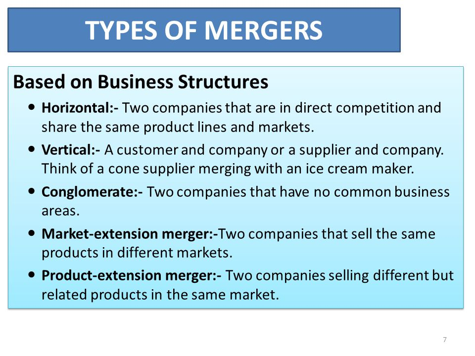 TYPES OF MERGERS Based on Business Structures