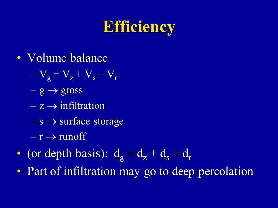 Efficiency Volume balance (or depth basis): dg = dz + ds + dr