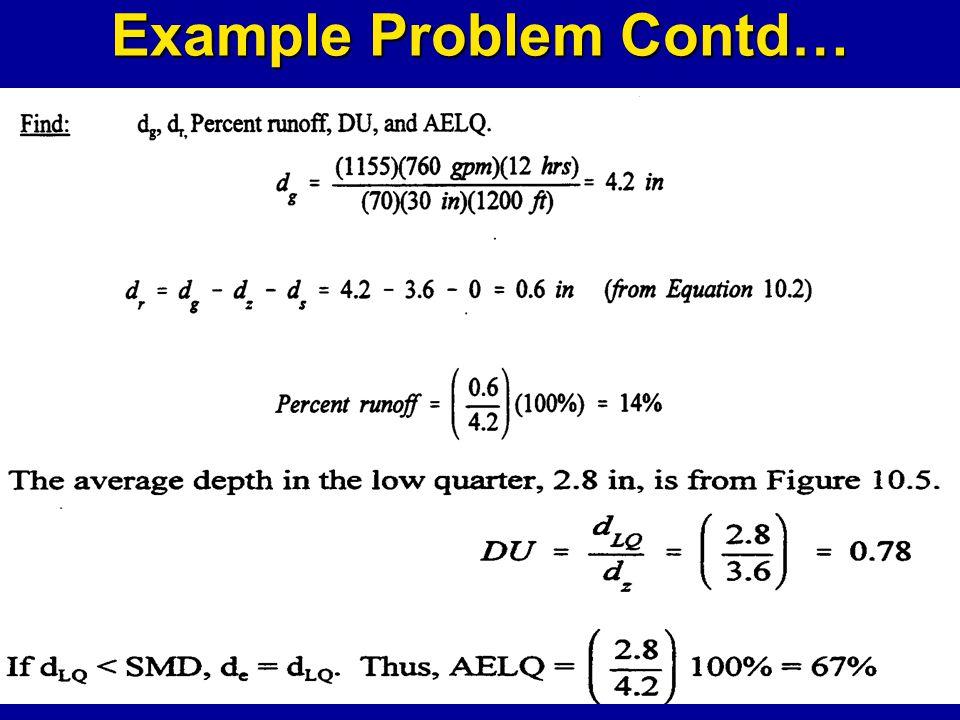 Example Problem Contd…