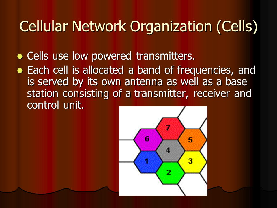 Cellular Network Organization (Cells)