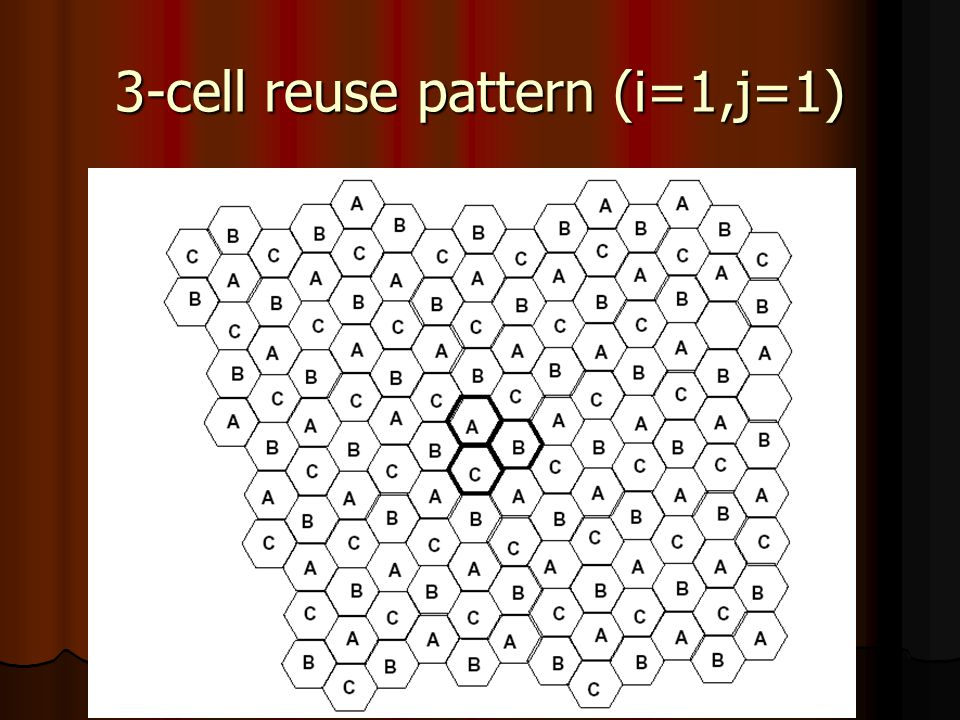 3-cell reuse pattern (i=1,j=1)