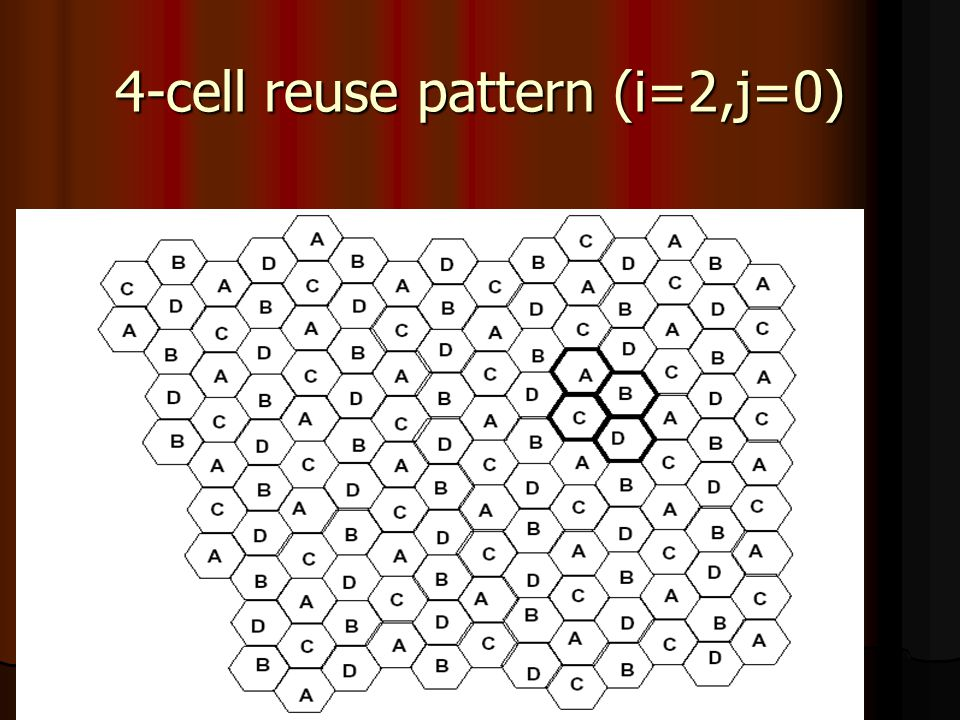 4-cell reuse pattern (i=2,j=0)