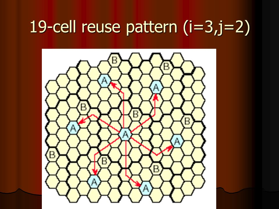 19-cell reuse pattern (i=3,j=2)