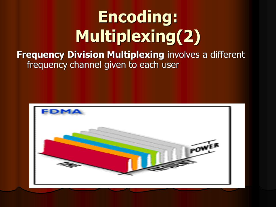 Encoding: Multiplexing(2)