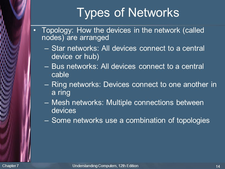 Types of Networks Topology: How the devices in the network (called nodes) are arranged.