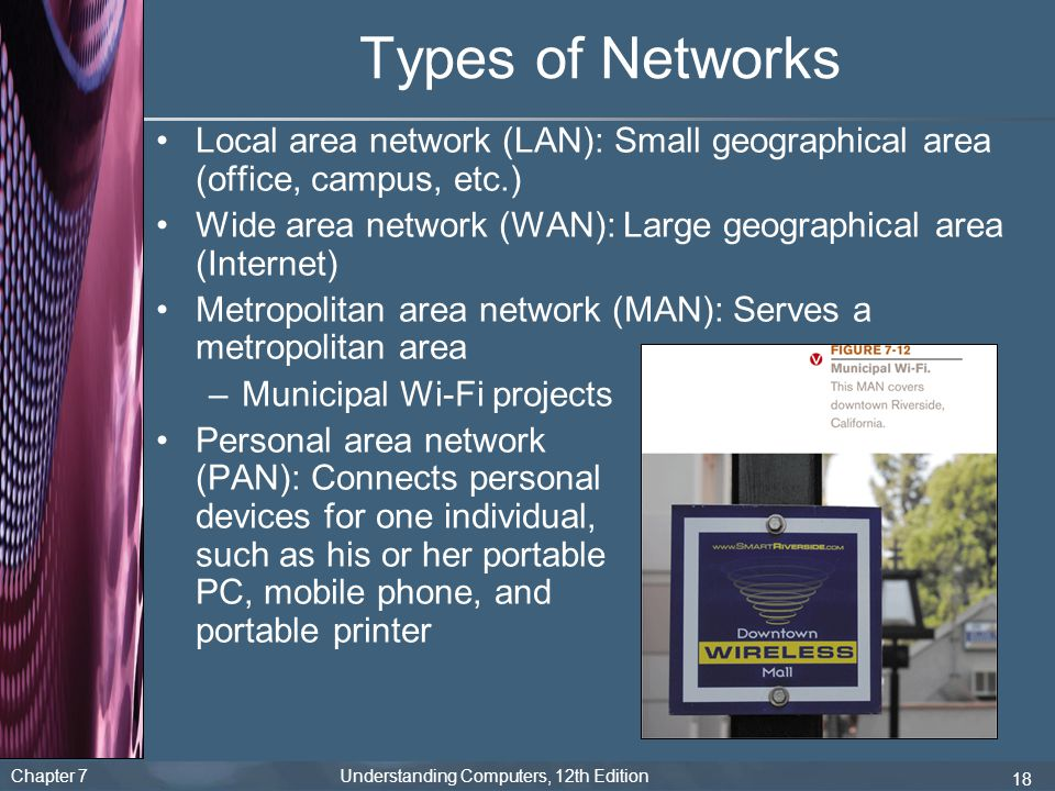 Types of Networks Local area network (LAN): Small geographical area (office, campus, etc.)