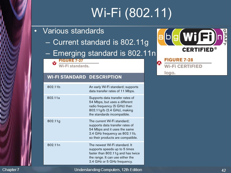 Wi-Fi (802.11) Various standards Current standard is 802.11g