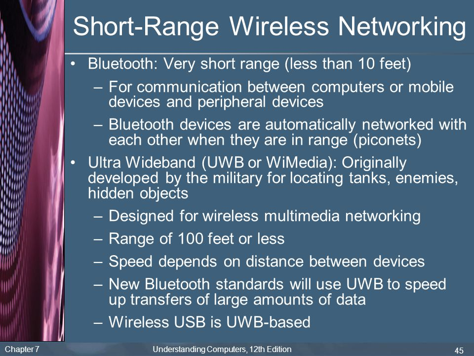 Short-Range Wireless Networking