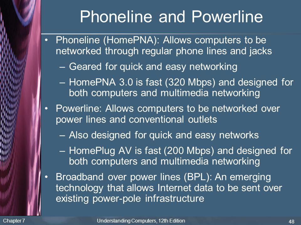 Phoneline and Powerline