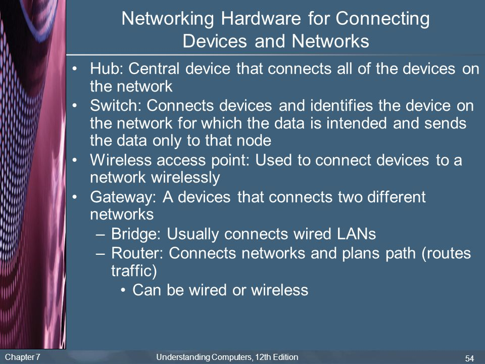 Networking Hardware for Connecting Devices and Networks