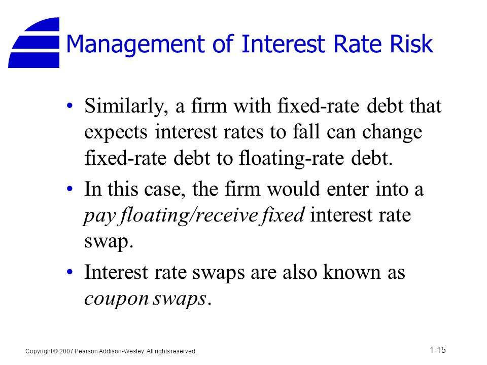 Management of Interest Rate Risk