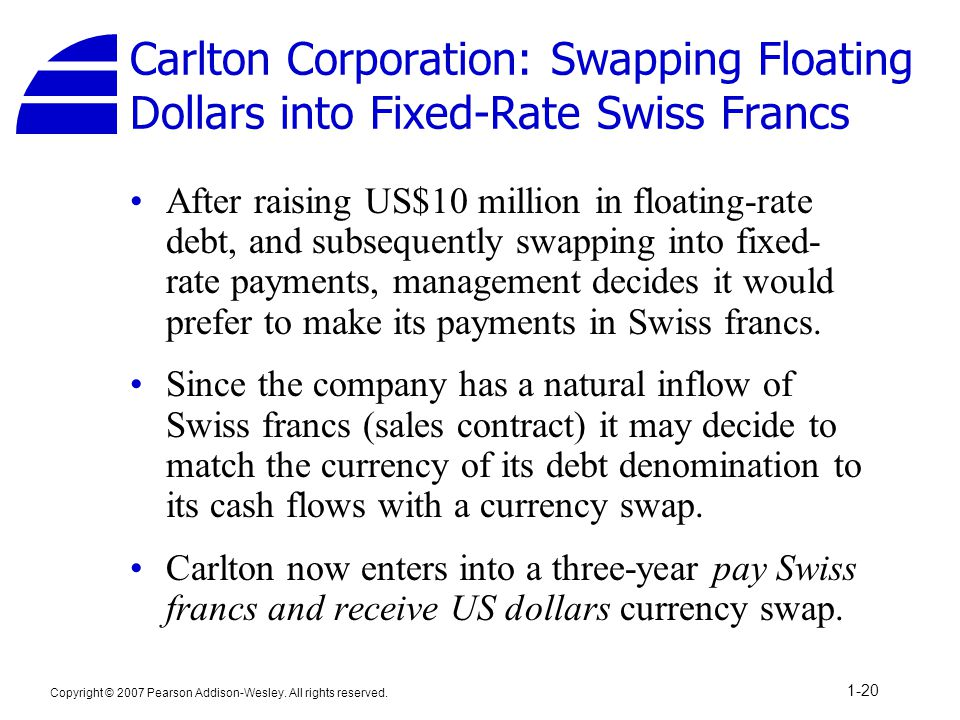 Carlton Corporation: Swapping Floating Dollars into Fixed-Rate Swiss Francs