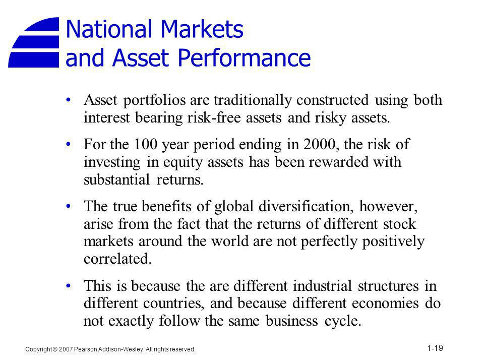 National Markets and Asset Performance