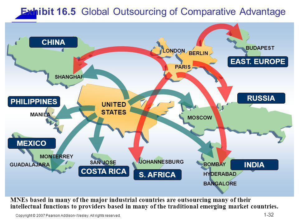 Exhibit 16.5 Global Outsourcing of Comparative Advantage