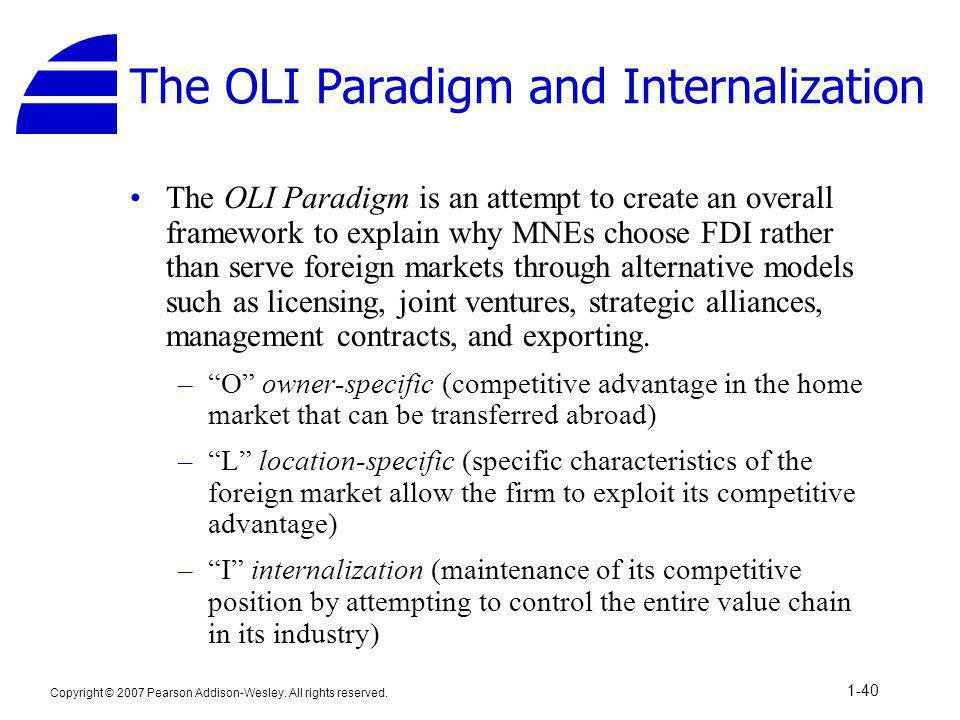 The OLI Paradigm and Internalization