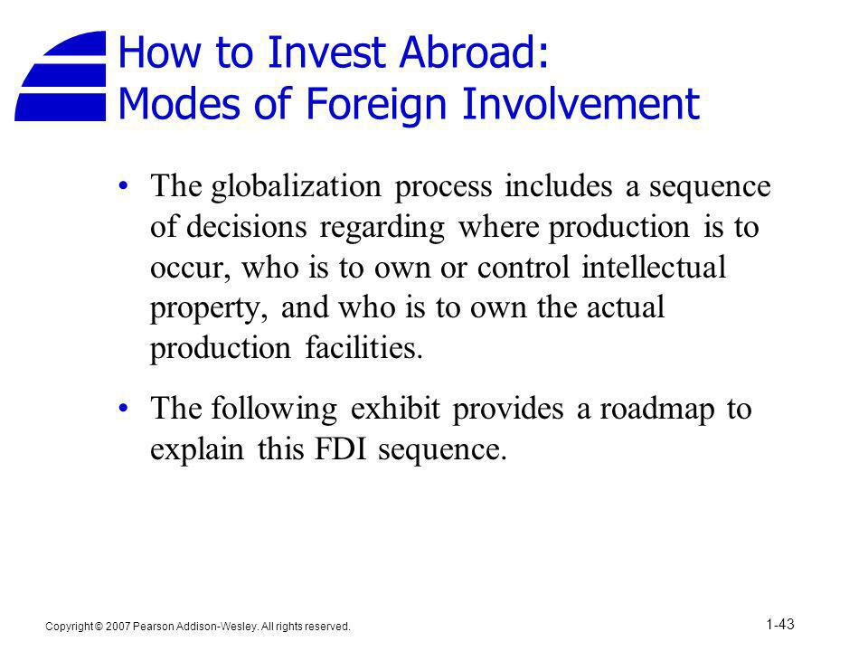 How to Invest Abroad: Modes of Foreign Involvement