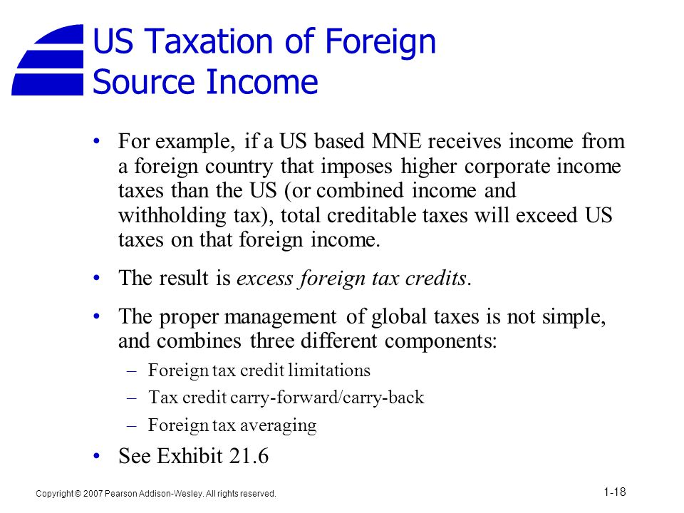 Multinational Tax Management Ppt Download