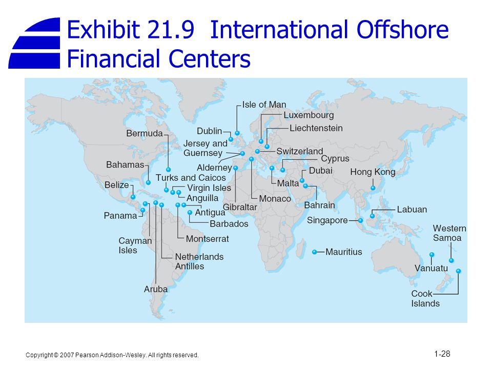 Exhibit 21.9 International Offshore Financial Centers