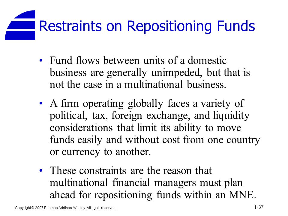 Restraints on Repositioning Funds