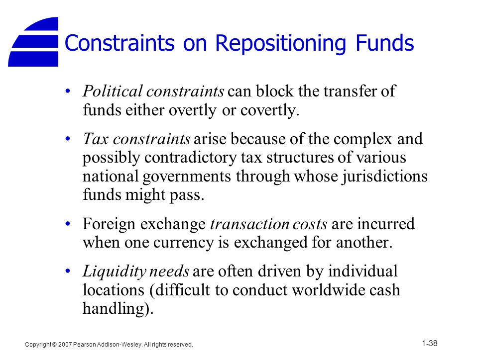 Constraints on Repositioning Funds