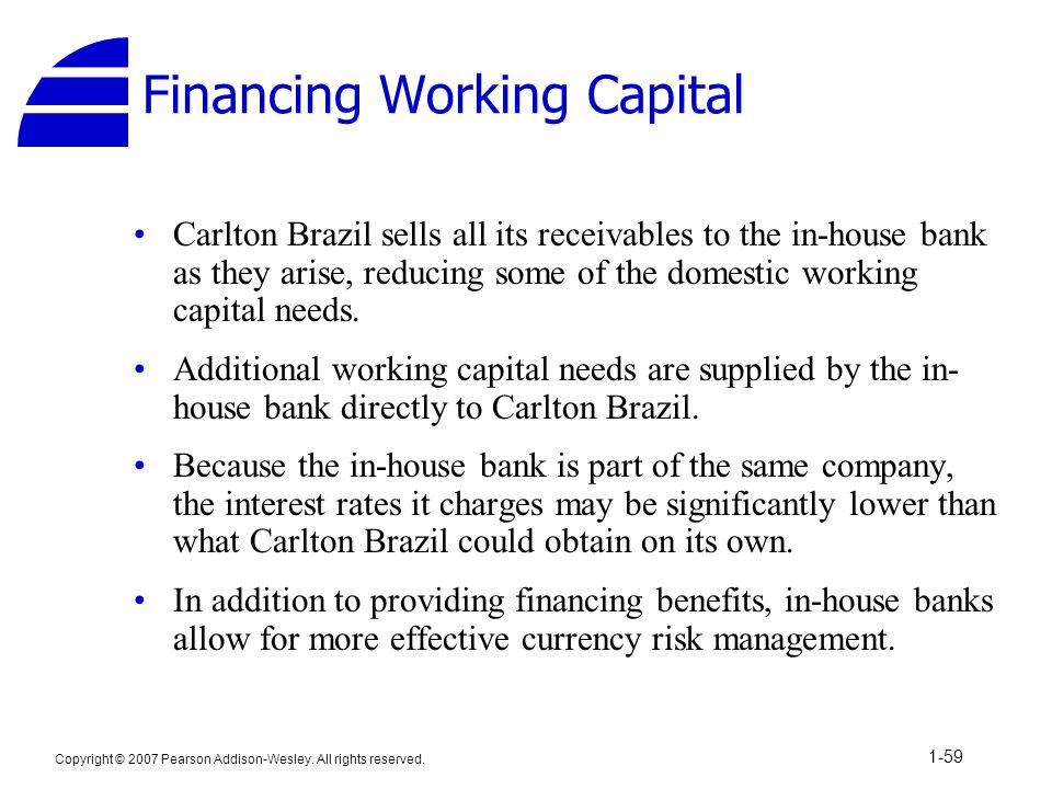 Financing Working Capital