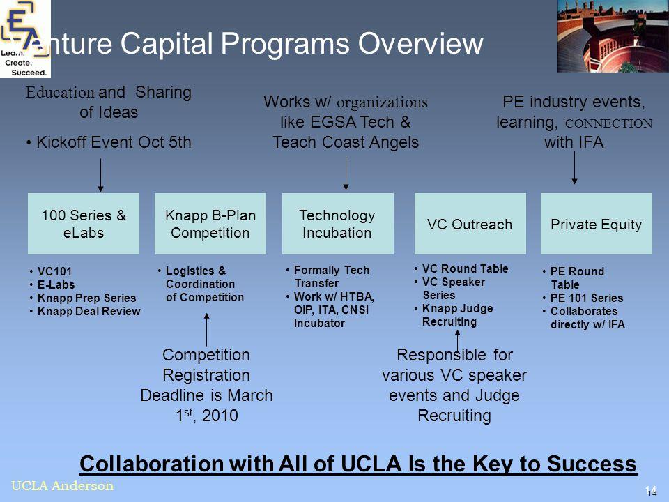 Venture Capital Programs Overview