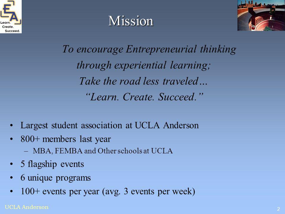 Mission To encourage Entrepreneurial thinking